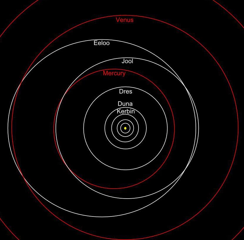 orbitit